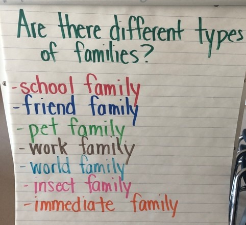 Are there different types of families?